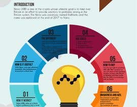 #6 for Create an infographic about a cryptocurrency by ahmed7najih