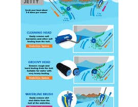 #9 for Infographics of our Marine products - How it works and benefits by richardwct