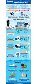 Image of                             Infographics of our Marine produ...