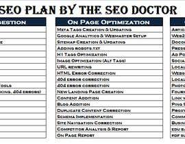#4 for Drive trafic to website by TheSEODoctor