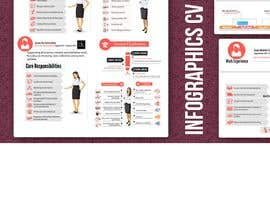 #8 for Create an infographic CV by W3WEBHELP