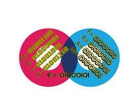 #6 for Logo design af mehedyhasan707