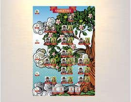 #37 cho Creative layout of Genealogical Tree - A1 size bởi cesarbelisario19