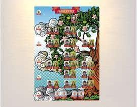 Nro 37 kilpailuun Creative layout of Genealogical Tree - A1 size käyttäjältä cesarbelisario19