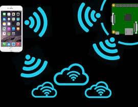appleiota tarafından Cloud services slide (showing services communicating with phones and devices için no 3