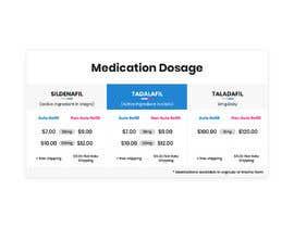 #4 untuk Medication  graphic dosage oleh mahajansanjay05