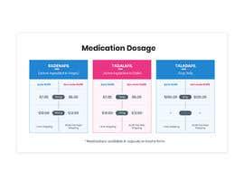 #28 untuk Medication  graphic dosage oleh mahajansanjay05
