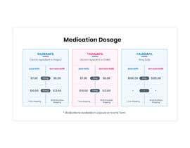 #29 untuk Medication  graphic dosage oleh mahajansanjay05