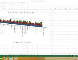 #13 for Create Charts from Excel Data for a PowerPoint Presentation - Medical Observational Study by mhristov35