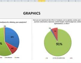 #10 for Create Charts from Excel Data for a PowerPoint Presentation - Medical Observational Study by tuSOLUCION