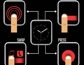 #12 cho Graphic images for touch interaction on a smartwatch bởi iamrohitc