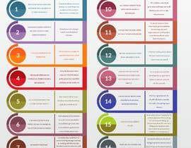 #21 pentru I need infographic designed de către yunitasarike1
