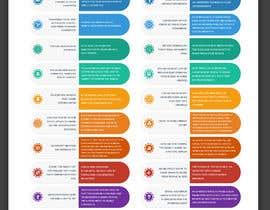 #36 pentru I need infographic designed de către ekodamarulloh