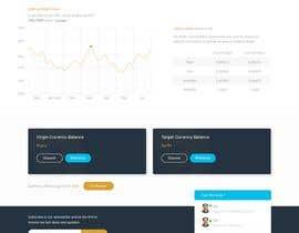 Nro 24 kilpailuun AngularJS HTML5 Web site Design käyttäjältä boushib