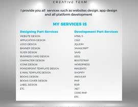 Nro 9 kilpailuun Create a WordPress Template käyttäjältä VisionXTech
