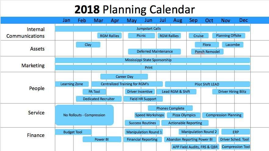 Příspěvek č. 2 do soutěže PowerPoint Planning Calendar