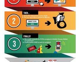 nº 22 pour Design an How-To par d3stin