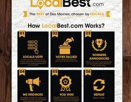 #33 para Illustrate How Our Website Works por ssandaruwan84