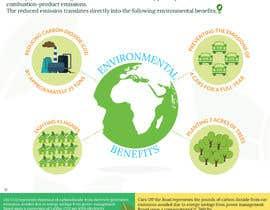 #16 for Design Environmental Benefits page by hariarumugam