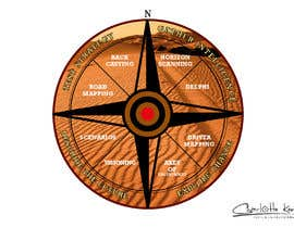#12 для Design a model diagram від littlenaka
