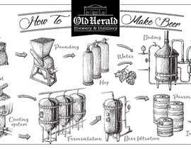 #22 for Brewing and Distilling Illustration by eling88