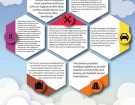 #3 for Creative Infographic Design /Iconography af Maissaralf