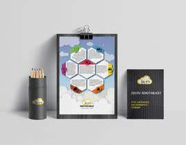 #4 for Creative Infographic Design /Iconography af Maissaralf