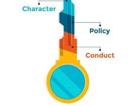 #53 for Policy Conduct Character by awaisahmedkarni