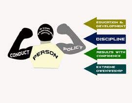 #173 for Policy Conduct Character by joy258968