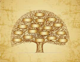 #4 for Family tree design for print by EffectedRidoy
