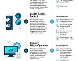 #9 for Infographic for web audit / pentesting service af olgalolo