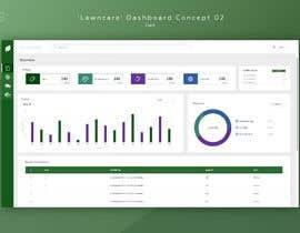 #33 untuk Dashboard Design For Lawncare Company oleh CBDigital