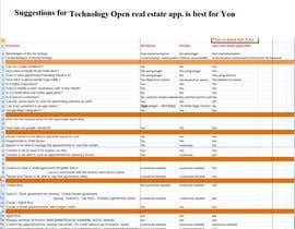 #4 for Suggest a technology stack for real estate application by vishwajeetbb