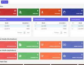 #18 for Admin Panel in Bootstrap 4 by sohamwebsolution