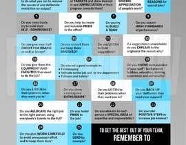 Nro 13 kilpailuun One page checklist design käyttäjältä d3stin