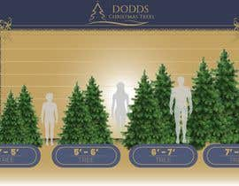 nº 1 pour Christmas Tree Sizing Guide par jacobi014