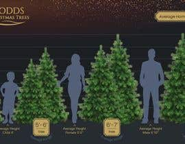 nº 12 pour Christmas Tree Sizing Guide par noparsley