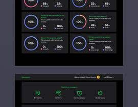 nº 27 pour Design a one page dashboard (non-interactive) with Spotify charts par wayannst