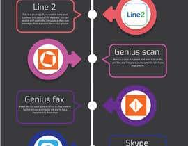 Nro 4 kilpailuun Design an simple info graphic for top 10 apps käyttäjältä shohan33