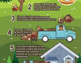 Nro 6 kilpailuun Woodchuck Delivery Infographic käyttäjältä BadWombat96