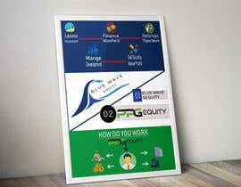 #25 for Design a Flyer af mdsohagislam2937