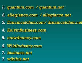 #6 for Blog name + domain name by ASwebzone