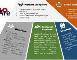 Nro 17 kilpailuun Beautifying PowerPoint Slide with Graphics and Visuals käyttäjältä dinahic