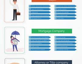Nro 10 kilpailuun Infographic redesign for 10 projects käyttäjältä creativestrokes1