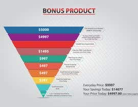 #22 for I need a Funnel Image/graphic for each bonus product offered in my Wealth Score Course.. by dezino56