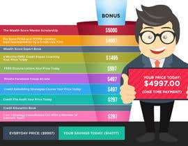 Číslo 4 pro uživatele I need a Funnel Image/graphic for each bonus product offered in my Wealth Score Course.. od uživatele CoolDesignr