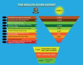 #20 for I need a Funnel Image/graphic for each bonus product offered in my Wealth Score Course.. by shafiquea569