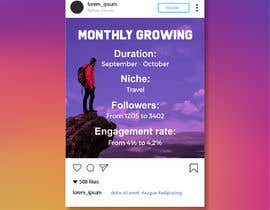 #60 for I need a simple template for Instagram posts by sabbir720