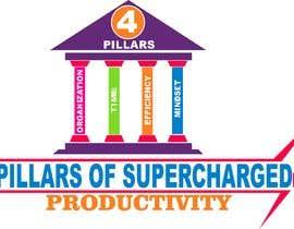 Nro 53 kilpailuun Project Logo käyttäjältä Anaz200
