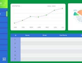 #21 para Create UI/UX Mockup of ITSM system por ripafreelancer